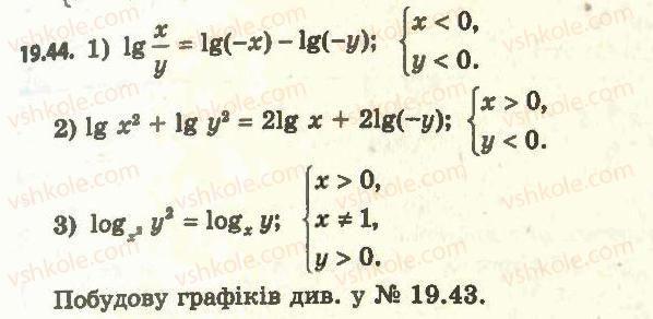 11-algebra-ag-merzlyak-da-nomirovskij-vb-polonskij-ms-yakir-2011-akademichnij-profilnij-rivni--2-pokaznikova-i-logarifmichna-funktsiyi-19-logarifm-i-jogo-vlastivosti-44.jpg