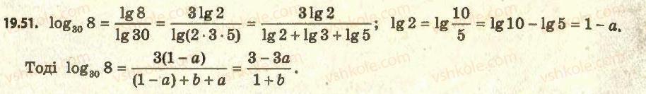 11-algebra-ag-merzlyak-da-nomirovskij-vb-polonskij-ms-yakir-2011-akademichnij-profilnij-rivni--2-pokaznikova-i-logarifmichna-funktsiyi-19-logarifm-i-jogo-vlastivosti-51.jpg