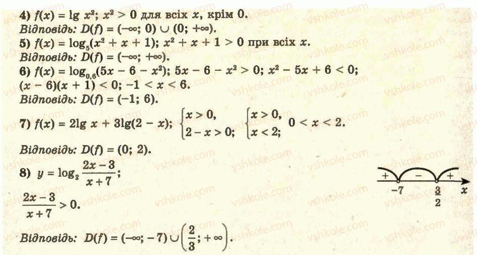 11-algebra-ag-merzlyak-da-nomirovskij-vb-polonskij-ms-yakir-2011-akademichnij-profilnij-rivni--2-pokaznikova-i-logarifmichna-funktsiyi-20-logarifmichna-funktsiya-ta-yiyi-vlastivosti-13-rnd4598.jpg