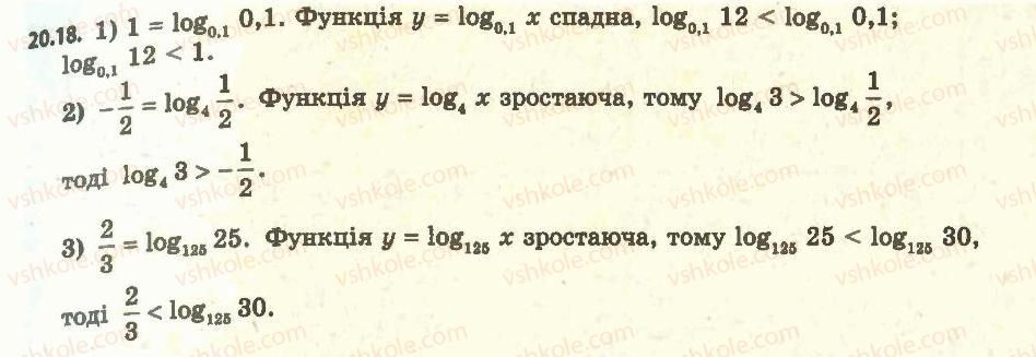 11-algebra-ag-merzlyak-da-nomirovskij-vb-polonskij-ms-yakir-2011-akademichnij-profilnij-rivni--2-pokaznikova-i-logarifmichna-funktsiyi-20-logarifmichna-funktsiya-ta-yiyi-vlastivosti-18.jpg