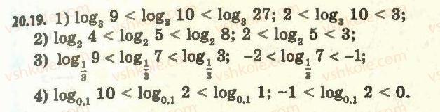 11-algebra-ag-merzlyak-da-nomirovskij-vb-polonskij-ms-yakir-2011-akademichnij-profilnij-rivni--2-pokaznikova-i-logarifmichna-funktsiyi-20-logarifmichna-funktsiya-ta-yiyi-vlastivosti-19.jpg