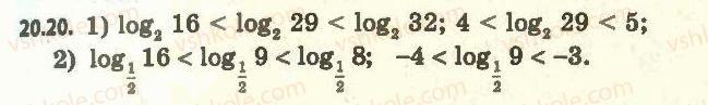 11-algebra-ag-merzlyak-da-nomirovskij-vb-polonskij-ms-yakir-2011-akademichnij-profilnij-rivni--2-pokaznikova-i-logarifmichna-funktsiyi-20-logarifmichna-funktsiya-ta-yiyi-vlastivosti-20.jpg