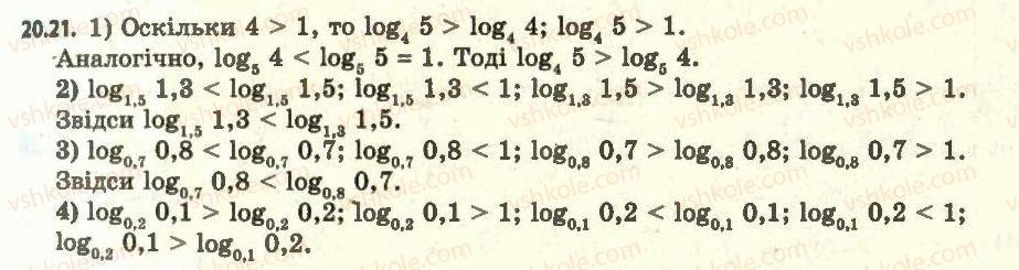 11-algebra-ag-merzlyak-da-nomirovskij-vb-polonskij-ms-yakir-2011-akademichnij-profilnij-rivni--2-pokaznikova-i-logarifmichna-funktsiyi-20-logarifmichna-funktsiya-ta-yiyi-vlastivosti-21.jpg