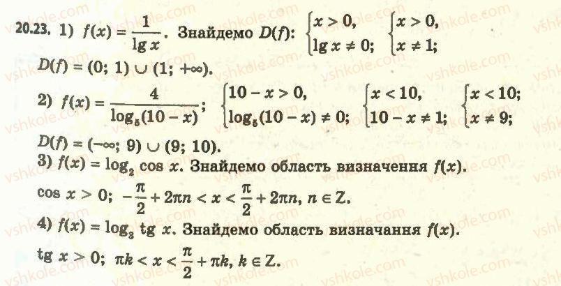 11-algebra-ag-merzlyak-da-nomirovskij-vb-polonskij-ms-yakir-2011-akademichnij-profilnij-rivni--2-pokaznikova-i-logarifmichna-funktsiyi-20-logarifmichna-funktsiya-ta-yiyi-vlastivosti-23.jpg