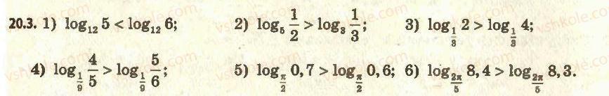 11-algebra-ag-merzlyak-da-nomirovskij-vb-polonskij-ms-yakir-2011-akademichnij-profilnij-rivni--2-pokaznikova-i-logarifmichna-funktsiyi-20-logarifmichna-funktsiya-ta-yiyi-vlastivosti-3.jpg