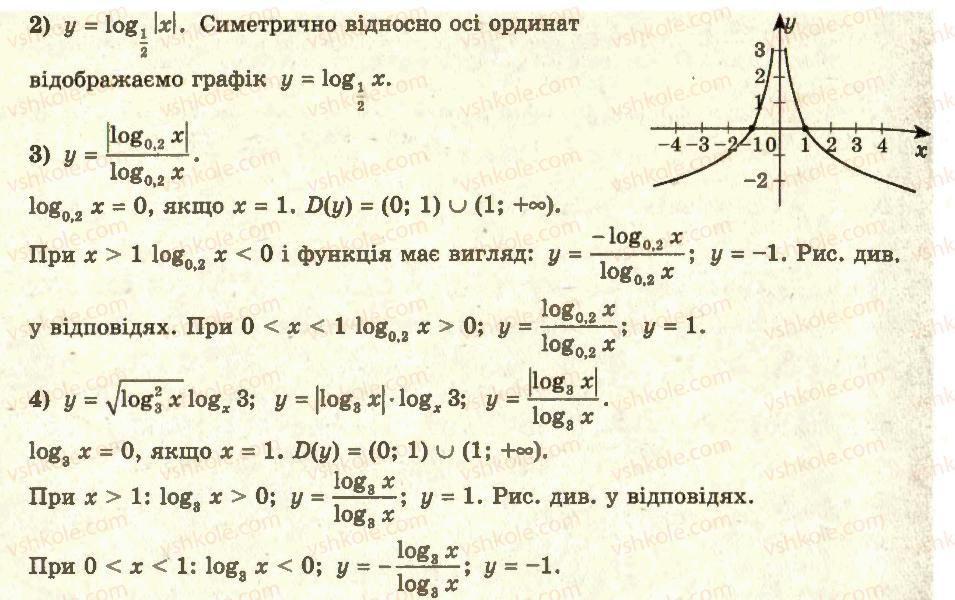 11-algebra-ag-merzlyak-da-nomirovskij-vb-polonskij-ms-yakir-2011-akademichnij-profilnij-rivni--2-pokaznikova-i-logarifmichna-funktsiyi-20-logarifmichna-funktsiya-ta-yiyi-vlastivosti-35-rnd1618.jpg