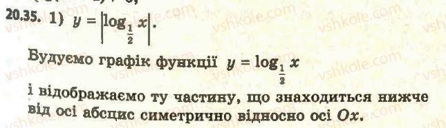 11-algebra-ag-merzlyak-da-nomirovskij-vb-polonskij-ms-yakir-2011-akademichnij-profilnij-rivni--2-pokaznikova-i-logarifmichna-funktsiyi-20-logarifmichna-funktsiya-ta-yiyi-vlastivosti-35.jpg