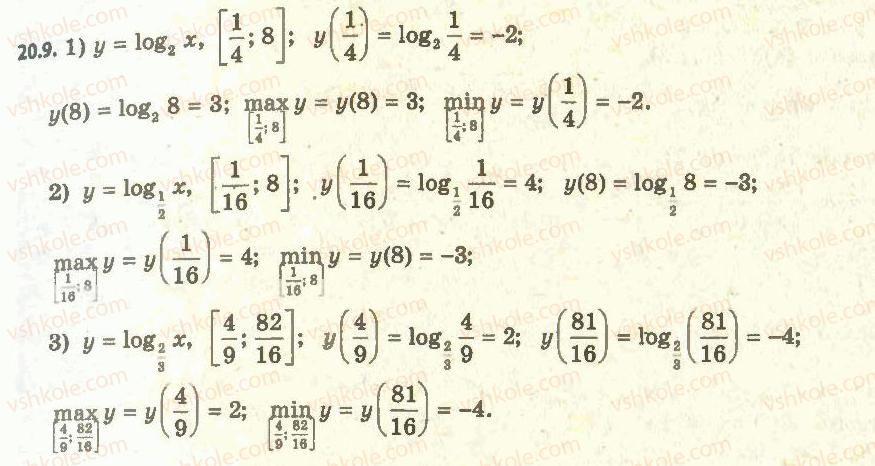 11-algebra-ag-merzlyak-da-nomirovskij-vb-polonskij-ms-yakir-2011-akademichnij-profilnij-rivni--2-pokaznikova-i-logarifmichna-funktsiyi-20-logarifmichna-funktsiya-ta-yiyi-vlastivosti-9.jpg