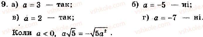 11-algebra-mi-shkil-zi-slepkan-os-dubinchuk-2006--rozdil-15-povtorennya-kursu-algebri-osnovnoyi-shkoli-2-9.jpg