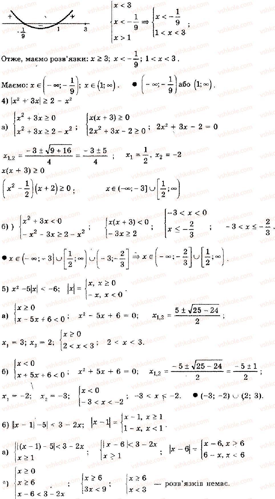 11-algebra-mi-shkil-zi-slepkan-os-dubinchuk-2006--rozdil-6-granitsya-i-neperervnist-funktsiyi-3-rnd3657.jpg