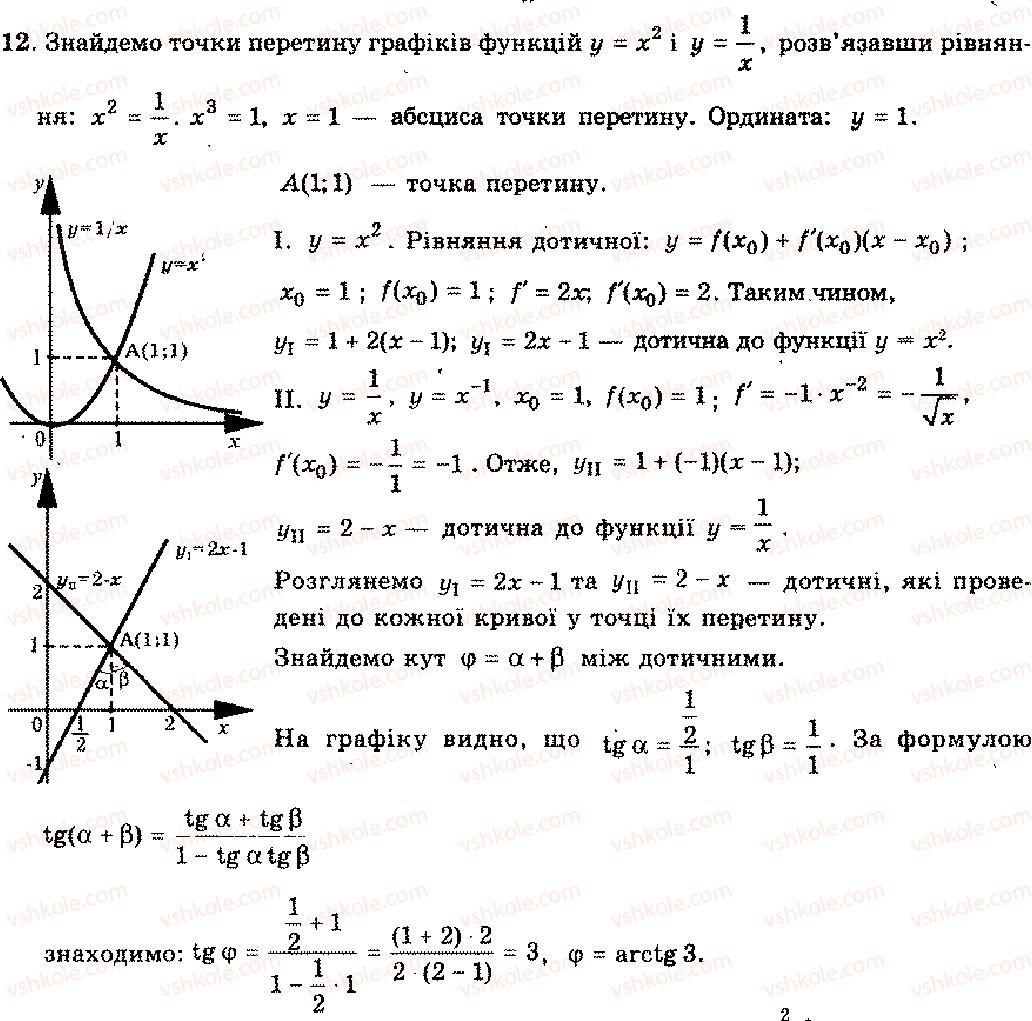 11-algebra-mi-shkil-zi-slepkan-os-dubinchuk-2006--rozdil-7-pohidna-12.jpg
