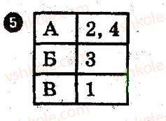 11-biologiya-io-demicheva-2011-kompleksnij-zoshit--kontrol-znan-za-2-semestr-variant-1-5.jpg
