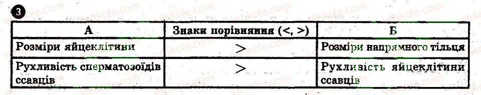 11-biologiya-io-demicheva-2011-kompleksnij-zoshit--rozmnozhennya-organizmiv-variant-3-3.jpg