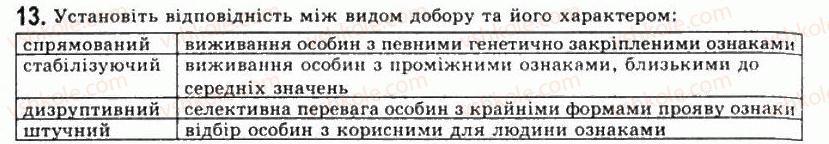 11-biologiya-sv-mezhzherin-yao-mezhzherina-2011-akademichnij-riven--rozdil-5-istorichnij-rozvitok-organichnogo-svitu-tema-1-osnovi-evolyutsijnogo-vchennya-13.jpg