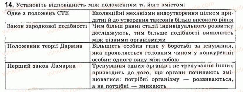 11-biologiya-sv-mezhzherin-yao-mezhzherina-2011-akademichnij-riven--rozdil-5-istorichnij-rozvitok-organichnogo-svitu-tema-1-osnovi-evolyutsijnogo-vchennya-14.jpg