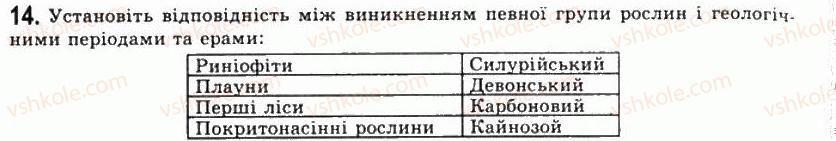 11-biologiya-sv-mezhzherin-yao-mezhzherina-2011-akademichnij-riven--rozdil-5-istorichnij-rozvitok-organichnogo-svitu-tema-2-istorichnij-rozvitok-i-riznomanitnist-organichnogo-svitu-14.jpg