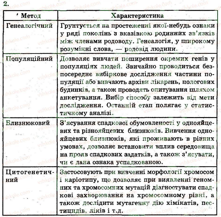 11-biologiya-ts-kotik-ov-taglina-2014-robochij-zoshit--genotip-yak-tsilisna-sistema-osnovni-zakonomirnosti-funktsionuvannya-geniv-ts-pro-ta-eukariot-2.jpg