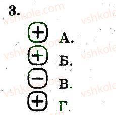 11-biologiya-ts-kotik-ov-taglina-2014-robochij-zoshit--genotip-yak-tsilisna-sistema-osnovni-zakonomirnosti-funktsionuvannya-geniv-ts-pro-ta-eukariot-3.jpg
