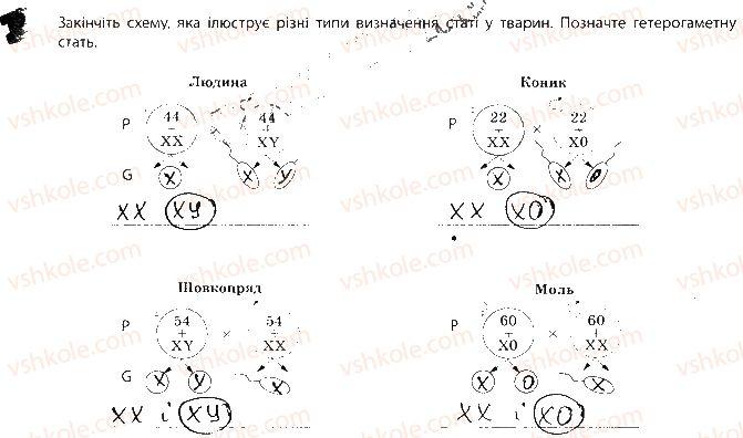 11-biologiya-ts-kotik-ov-taglina-2017-robochij-zoshit--zakonomirnosti-spadkovosti-storinka-18-19-9.jpg