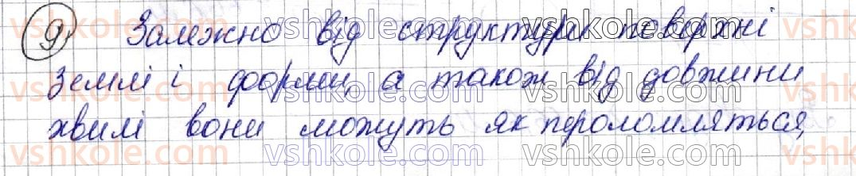11-fizika-vg-baryahtar-so-dovgij-fya-bozhinova-oo-kiryuhina-2019--rozdil-ii-elektromagnitni-kolivannya-i-hvili-22-elektromagnitni-hvili-vlastivosti-elektromagnitnih-hvil-doslidi-g-gertsa-9.jpg