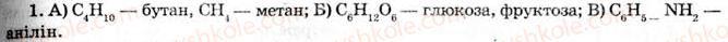11-himiya-og-yaroshenko-2011--vstup-3-bagatomanitnist-organichnih-spoluk-yih-klasifikatsiya-1.jpg