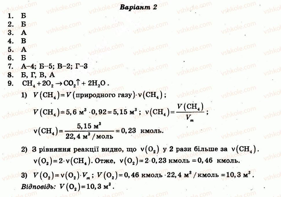 11-himiya-yuv-isayenko-st-goga-2010-test-kontrol--variant-2-kontrolni-roboti-КР3.jpg