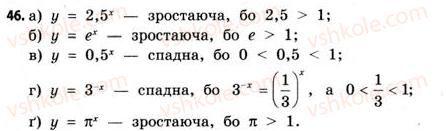 11-matematika-gp-bevz-vg-bevz-2011-riven-standartu--rozdil-1-pokaznikovi-ta-logarifmichni-funktsiyi-2-stepenevi-ta-pokaznikovi-funktsiyi-46.jpg