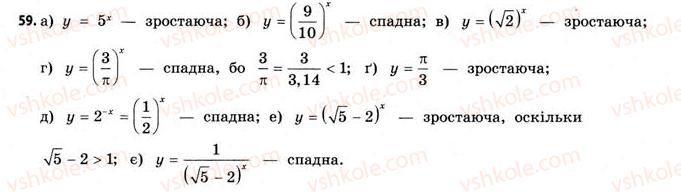 11-matematika-gp-bevz-vg-bevz-2011-riven-standartu--rozdil-1-pokaznikovi-ta-logarifmichni-funktsiyi-2-stepenevi-ta-pokaznikovi-funktsiyi-59.jpg
