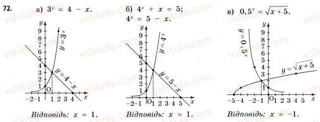 11-matematika-gp-bevz-vg-bevz-2011-riven-standartu--rozdil-1-pokaznikovi-ta-logarifmichni-funktsiyi-2-stepenevi-ta-pokaznikovi-funktsiyi-72.jpg
