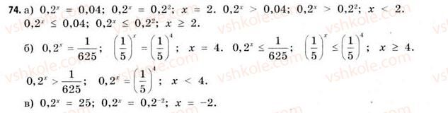 11-matematika-gp-bevz-vg-bevz-2011-riven-standartu--rozdil-1-pokaznikovi-ta-logarifmichni-funktsiyi-2-stepenevi-ta-pokaznikovi-funktsiyi-74.jpg