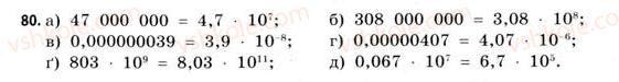 11-matematika-gp-bevz-vg-bevz-2011-riven-standartu--rozdil-1-pokaznikovi-ta-logarifmichni-funktsiyi-2-stepenevi-ta-pokaznikovi-funktsiyi-80.jpg