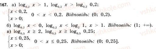 11-matematika-gp-bevz-vg-bevz-2011-riven-standartu--rozdil-1-pokaznikovi-ta-logarifmichni-funktsiyi-5-logarifmichni-rivnyannya-ta-nerivnosti-167.jpg