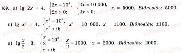 11-matematika-gp-bevz-vg-bevz-2011-riven-standartu--rozdil-1-pokaznikovi-ta-logarifmichni-funktsiyi-5-logarifmichni-rivnyannya-ta-nerivnosti-169.jpg