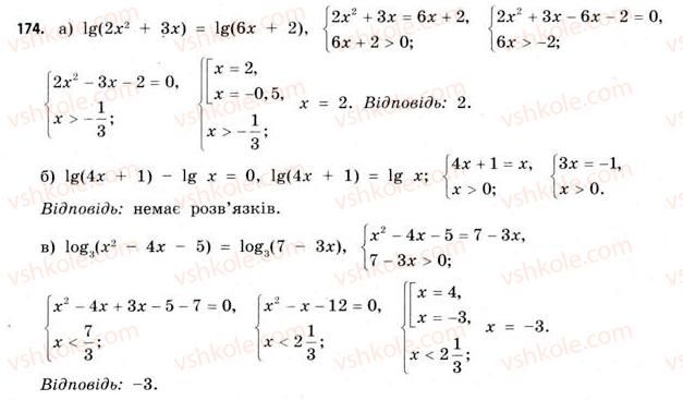 11-matematika-gp-bevz-vg-bevz-2011-riven-standartu--rozdil-1-pokaznikovi-ta-logarifmichni-funktsiyi-5-logarifmichni-rivnyannya-ta-nerivnosti-174.jpg