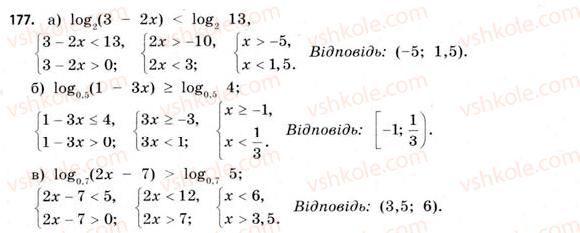 11-matematika-gp-bevz-vg-bevz-2011-riven-standartu--rozdil-1-pokaznikovi-ta-logarifmichni-funktsiyi-5-logarifmichni-rivnyannya-ta-nerivnosti-177.jpg