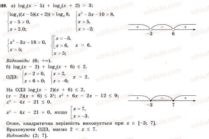11-matematika-gp-bevz-vg-bevz-2011-riven-standartu--rozdil-1-pokaznikovi-ta-logarifmichni-funktsiyi-5-logarifmichni-rivnyannya-ta-nerivnosti-189.jpg