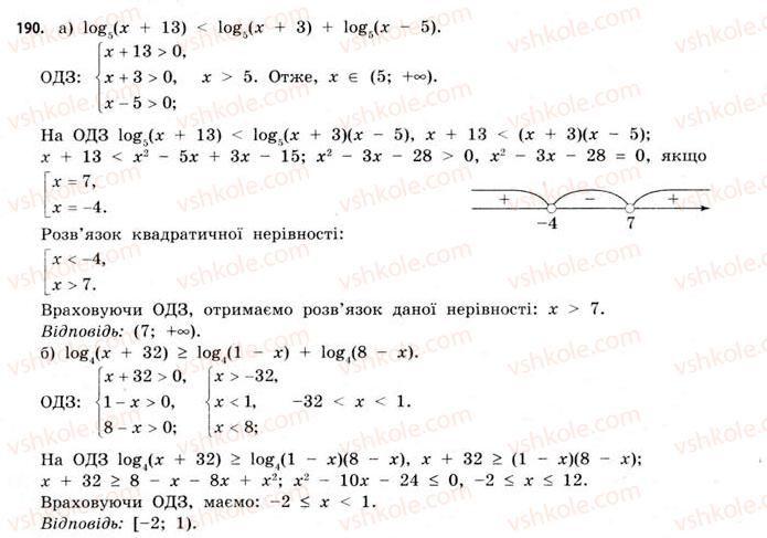 11-matematika-gp-bevz-vg-bevz-2011-riven-standartu--rozdil-1-pokaznikovi-ta-logarifmichni-funktsiyi-5-logarifmichni-rivnyannya-ta-nerivnosti-190.jpg