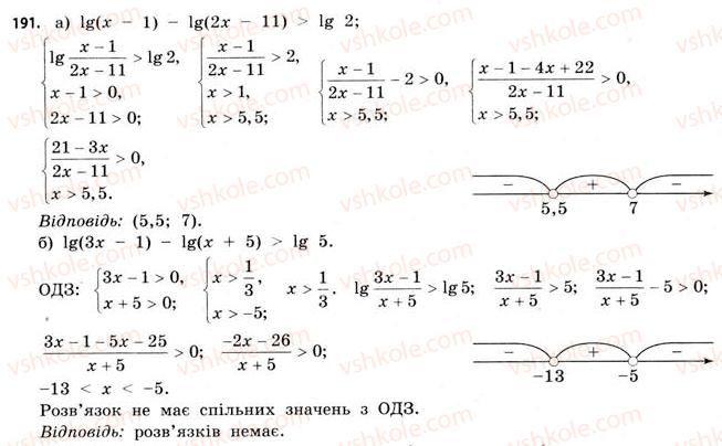 11-matematika-gp-bevz-vg-bevz-2011-riven-standartu--rozdil-1-pokaznikovi-ta-logarifmichni-funktsiyi-5-logarifmichni-rivnyannya-ta-nerivnosti-191.jpg