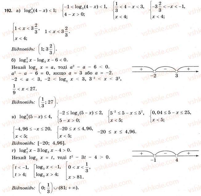 11-matematika-gp-bevz-vg-bevz-2011-riven-standartu--rozdil-1-pokaznikovi-ta-logarifmichni-funktsiyi-5-logarifmichni-rivnyannya-ta-nerivnosti-192.jpg