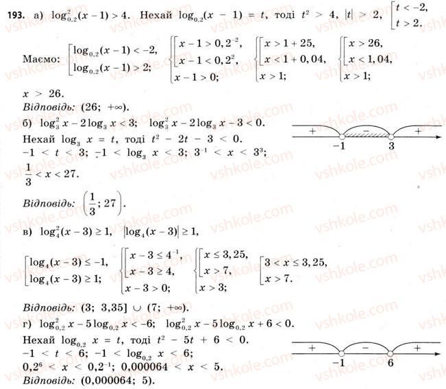 11-matematika-gp-bevz-vg-bevz-2011-riven-standartu--rozdil-1-pokaznikovi-ta-logarifmichni-funktsiyi-5-logarifmichni-rivnyannya-ta-nerivnosti-193.jpg