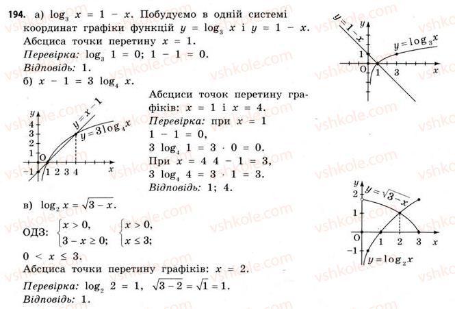 11-matematika-gp-bevz-vg-bevz-2011-riven-standartu--rozdil-1-pokaznikovi-ta-logarifmichni-funktsiyi-5-logarifmichni-rivnyannya-ta-nerivnosti-194.jpg
