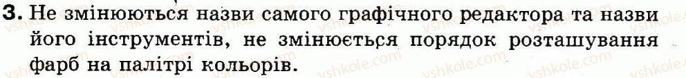 2-informatika-gv-lomakovska-go-protsenko-jya-rivkind-fm-rivkind-2012--rozdil-5-obyekti-grafichnij-redaktor-nash-vernisazh-3.jpg