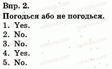 3-anglijska-mova-am-nesvit-2014--unit-3-meet-my-family-lesson-2-2.jpg