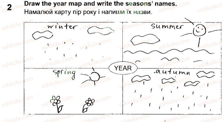 3-anglijska-mova-od-karpyuk-2014-robochij-zoshit--unit-6-spring-is-here-summer-will-come-lesson-2-2.jpg