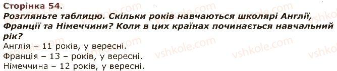 3-lyudina-i-svit-ov-taglina-gzh-ivanova-2013--zavdannya-zi-storinok-41-61-54.jpg
