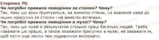 3-lyudina-i-svit-ov-taglina-gzh-ivanova-2013--zavdannya-zi-storinok-62-81-70.jpg
