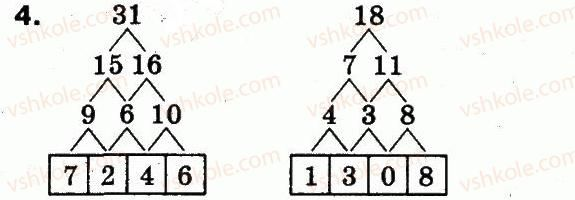 3-matematika-mv-bogdanovich-gp-lishenko-2014--dodatkovi-vpravi-1-4.jpg
