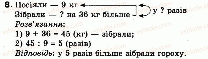 3-matematika-mv-bogdanovich-gp-lishenko-2014--dodatkovi-vpravi-1-8.jpg