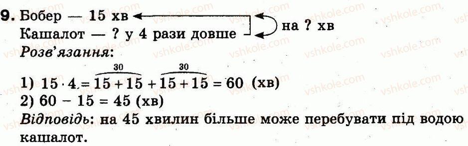 3-matematika-mv-bogdanovich-gp-lishenko-2014--dodatkovi-vpravi-1-9.jpg