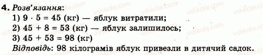 3-matematika-mv-bogdanovich-gp-lishenko-2014--dodatkovi-vpravi-4-4.jpg